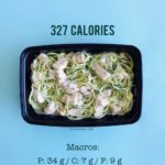 Creamy Garlic Zoodles with Chicken