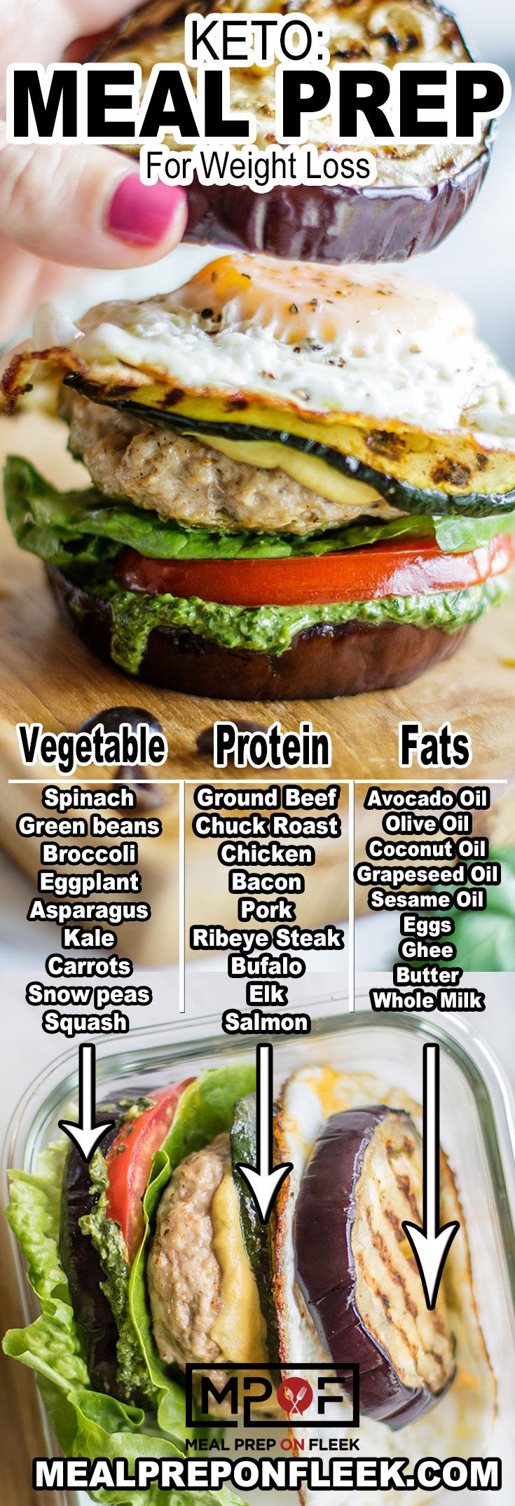 Keto Diet Meal Prep 101
