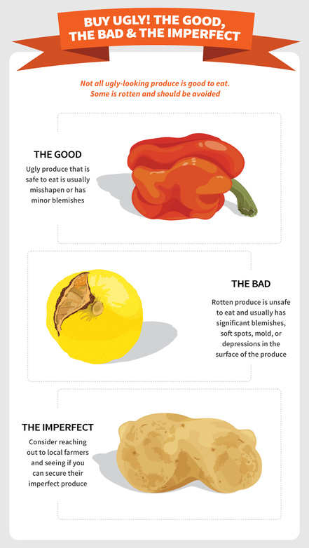 ugly produce and food waste