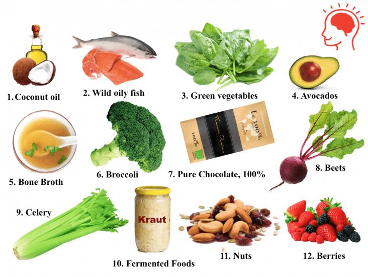 Top Food Trends 2019 - Brain Foods