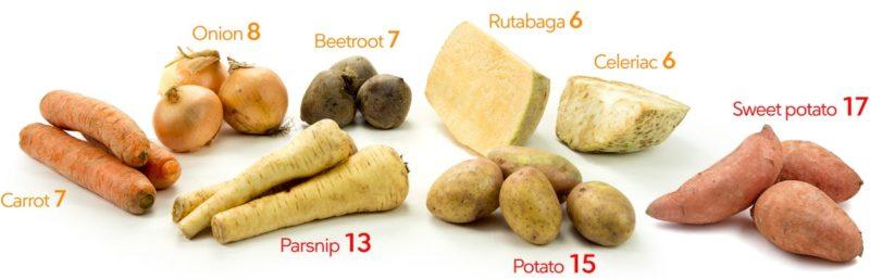 Keto-vegetables 2